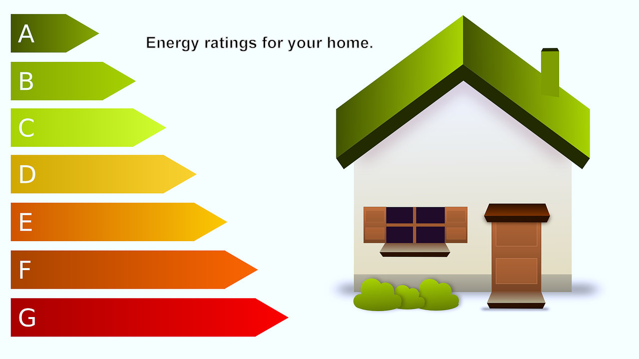 Energy ratings for your home