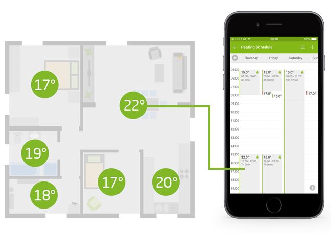 Zoned heating controlled from your phone